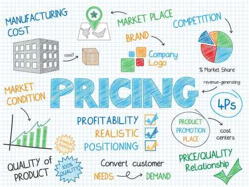 你是如何获取产品需求的?