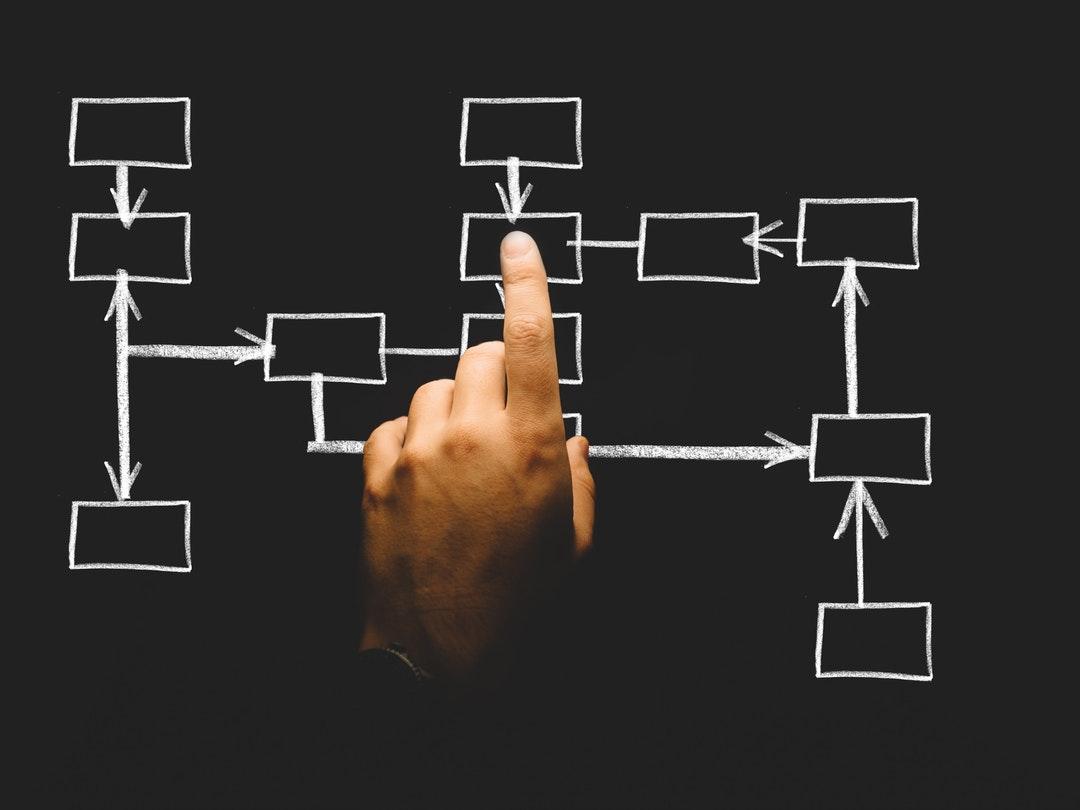 制造流行:用6个要点总结刷屏的传播套路